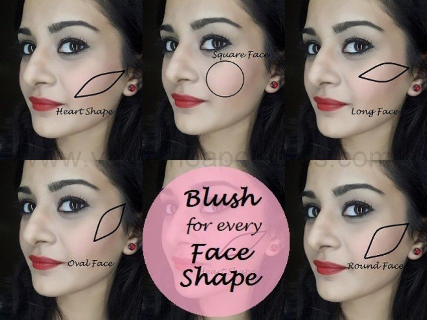 Blush for every face shape.